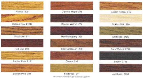 Floor Varnish Floor Varnish Colour Chart